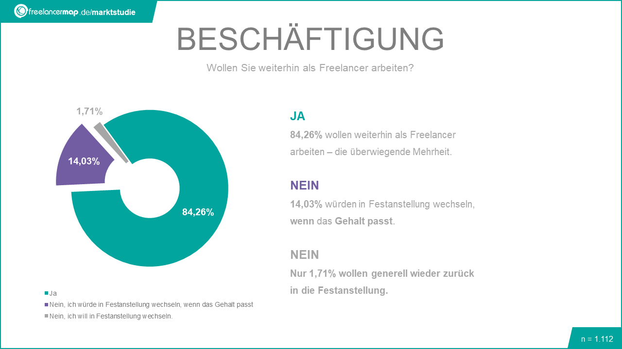 Freelancer-Kompass 2017: Selbstständigkeit lohnt sich! - Agentur ...