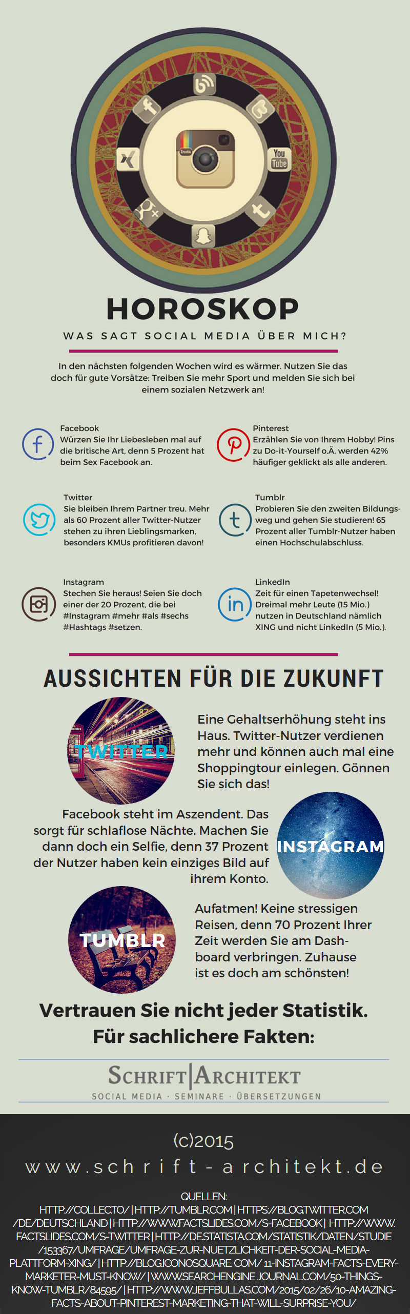 social-media-horoskop-www.schrift-architekt.de